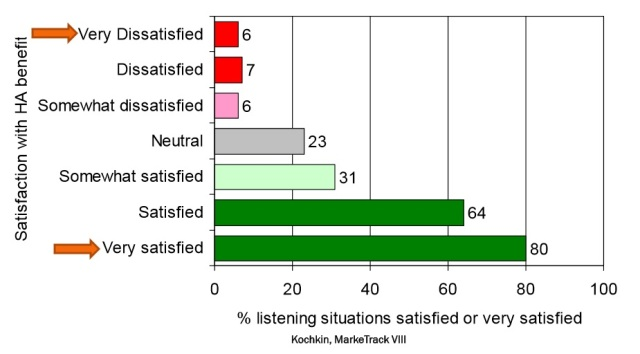 Patient Satisfaction Number